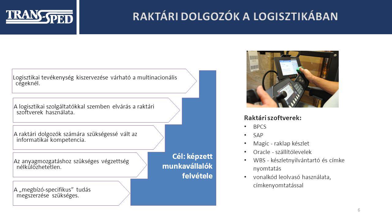 Új munkavállalókkal kapcsolatos elvárások OKJ bizonyítvány NKH hatósági típusvizsga felhasználói szintű számítástechnikai ismeretek vállalatirányítási-raktározási rendszerben adminisztratív munkatapasztalat gazdasági és szakmai ismeretek Legjellemzőbb hiányosságok informatikai affinitás, tudás vállalatirányítási-raktározási rendszerben adminisztratív munkatapasztalat NKH hatósági típusvizsga gyakorlat