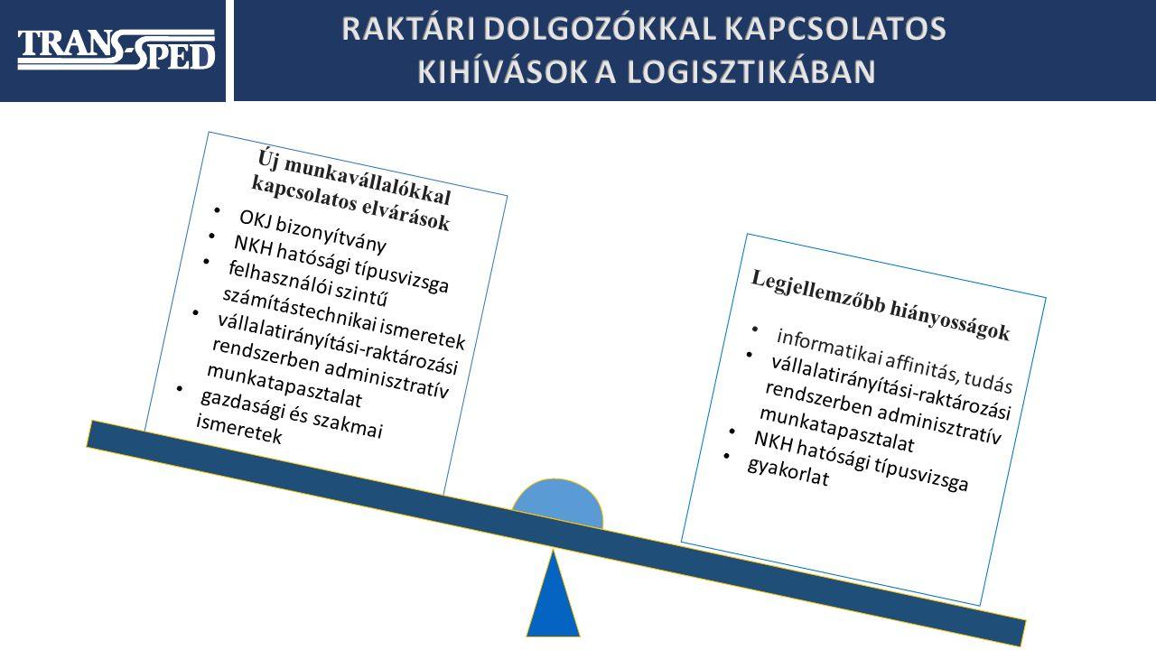 8 Minden területen a munkaadó avatkozik be, a hiányos képzés és a nem gyakorlatorientált képesítés illetve tudás miatt.