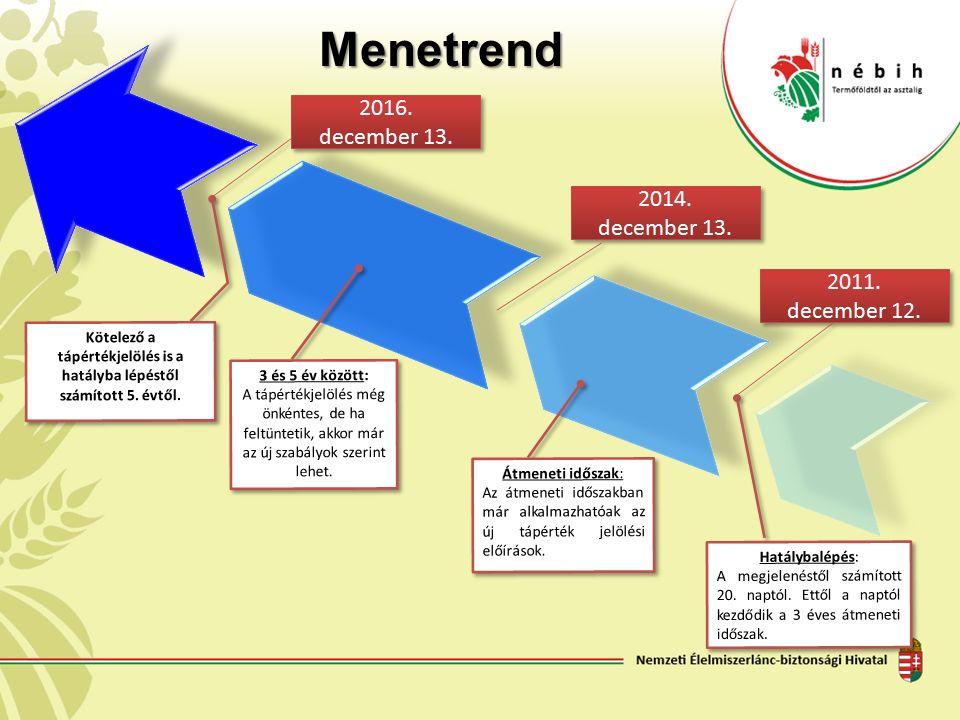 Menetrend Hatálybalépés: A megjelenéstől számított 20. naptól. Ettől a naptól kezdődik a 3 éves átmeneti időszak. 3 és 5 év között: A tápértékjelölés