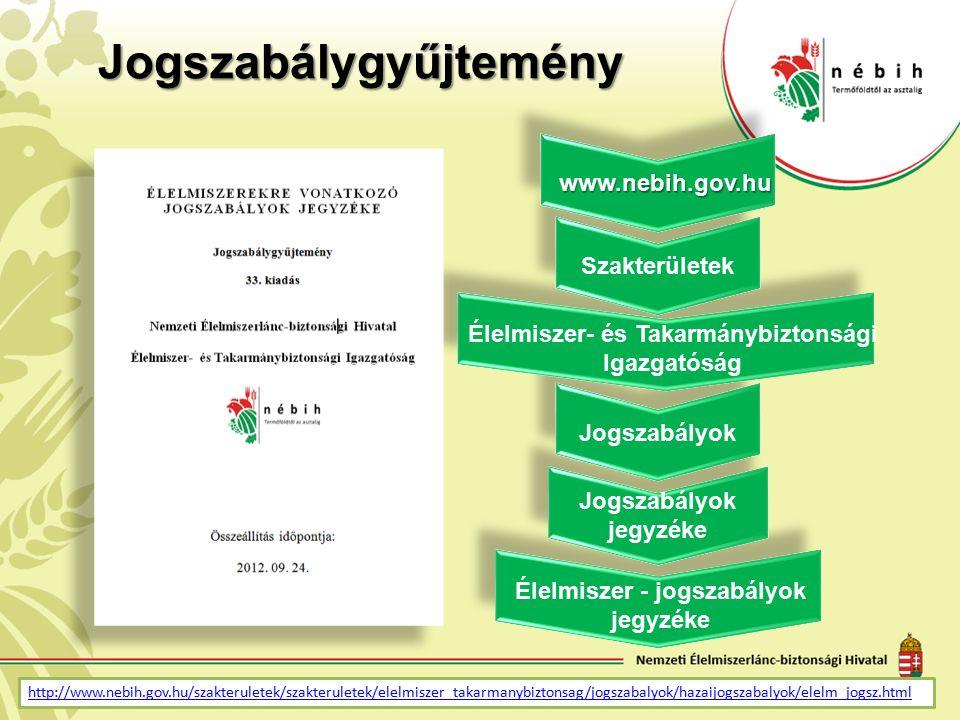 Jogszabálygyűjteménywww.nebih.gov.hu Szakterületek Élelmiszer- és Takarmánybiztonsági Igazgatóság Jogszabályok Jogszabályok jegyzéke Élelmiszer - jogszabályok jegyzéke http://www.nebih.gov.hu/szakteruletek/szakteruletek/elelmiszer_takarmanybiztonsag/jogszabalyok/hazaijogszabalyok/elelm_jogsz.html