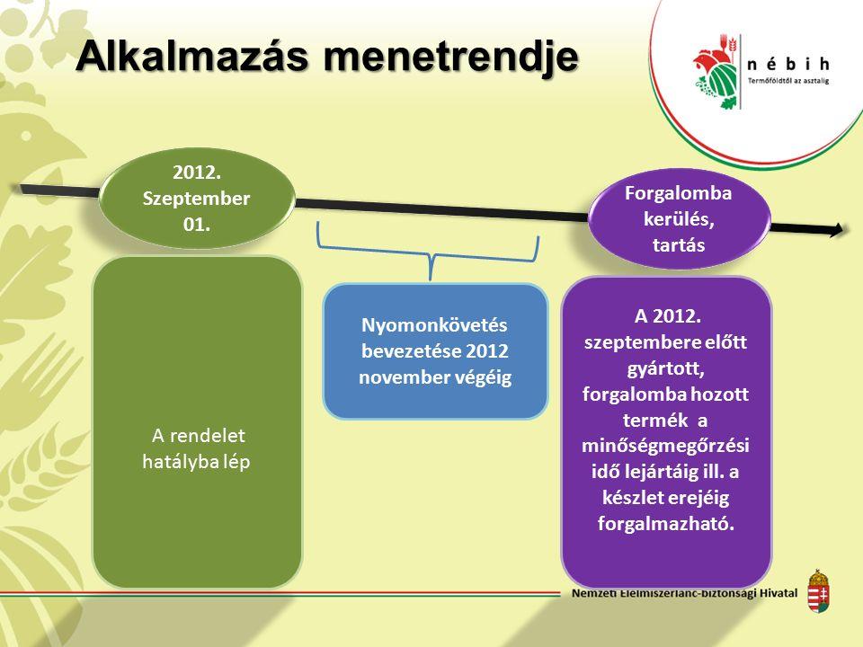 Alkalmazás menetrendje 2012. Szeptember 01. Forgalomba kerülés, tartás A rendelet hatályba lép Nyomonkövetés bevezetése 2012 november végéig A 2012. s