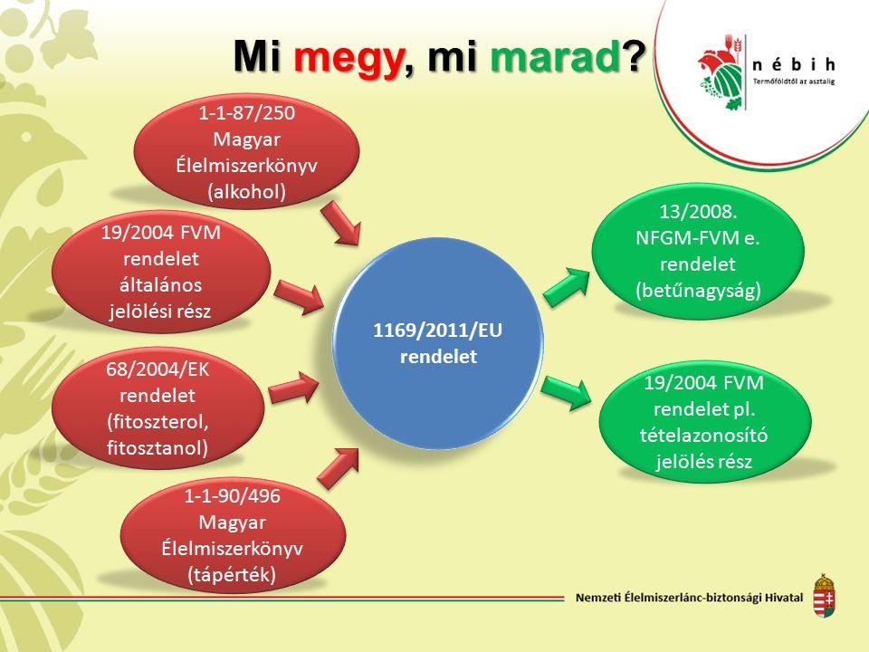 Mi megy, mi marad? 1169/2011/EU rendelet 19/2004 FVM rendelet általános jelölési rész 1-1-87/250 Magyar Élelmiszerkönyv (alkohol) 1-1-90/496 Magyar Él