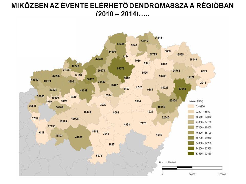 MIKÖZBEN AZ ÉVENTE ELÉRHETŐ DENDROMASSZA A RÉGIÓBAN (2010 – 2014)…..