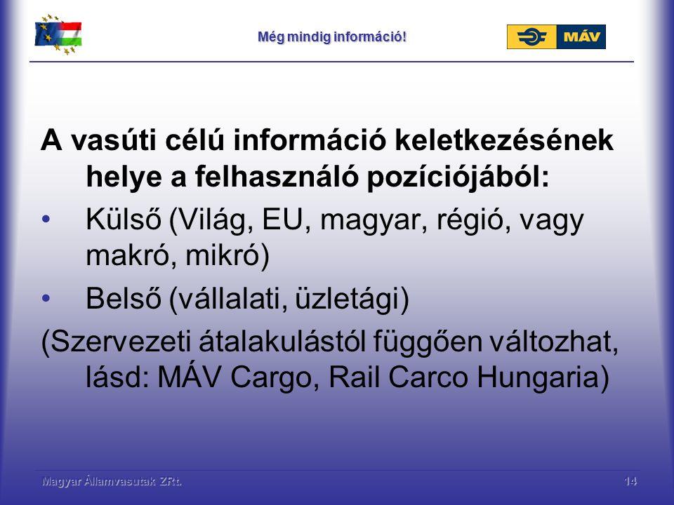 Magyar Államvasutak ZRt.14 Még mindig információ! A vasúti célú információ keletkezésének helye a felhasználó pozíciójából: Külső (Világ, EU, magyar,