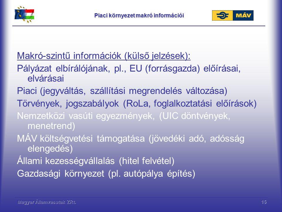 Magyar Államvasutak ZRt.15 Piaci környezet makró információi Makró-szintű információk (külső jelzések): Pályázat elbírálójának, pl., EU (forrásgazda) előírásai, elvárásai Piaci (jegyváltás, szállítási megrendelés változása) Törvények, jogszabályok (RoLa, foglalkoztatási előírások) Nemzetközi vasúti egyezmények, (UIC döntvények, menetrend) MÁV költségvetési támogatása (jövedéki adó, adósság elengedés) Állami kezességvállalás (hitel felvétel) Gazdasági környezet (pl.