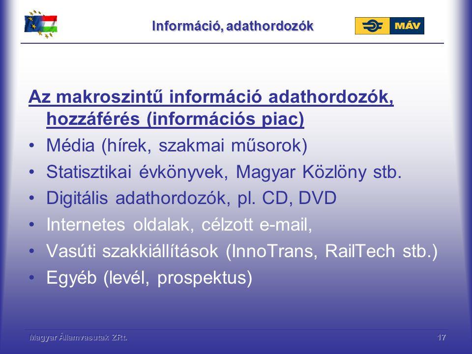 Magyar Államvasutak ZRt.17 Információ, adathordozók Az makroszintű információ adathordozók, hozzáférés (információs piac) Média (hírek, szakmai műsoro