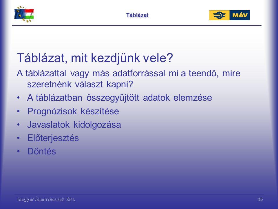 Magyar Államvasutak ZRt.25Táblázat Táblázat, mit kezdjünk vele? A táblázattal vagy más adatforrással mi a teendő, mire szeretnénk választ kapni? A táb