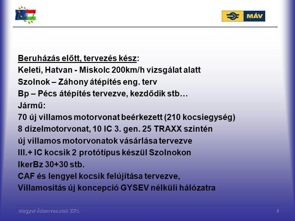 Magyar Államvasutak ZRt.4 Beruházás előtt, tervezés kész: Keleti, Hatvan - Miskolc 200km/h vizsgálat alatt Szolnok – Záhony átépítés eng. terv Bp – Pé