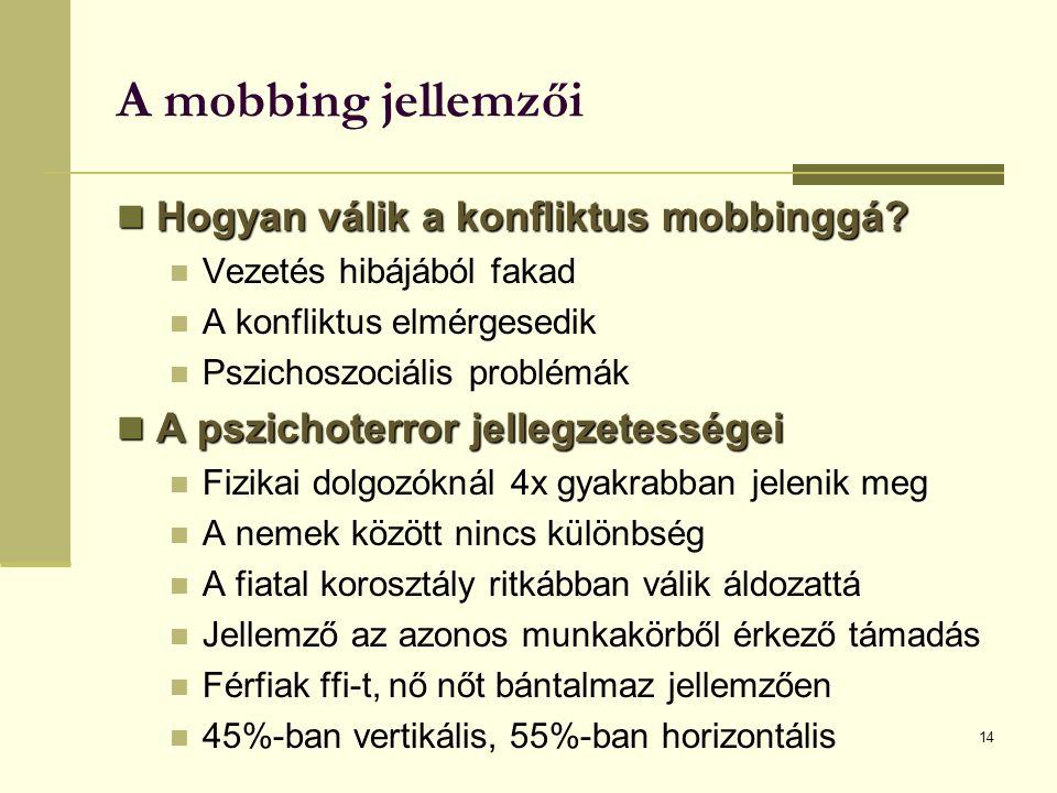 A mobbing jellemzői Hogyan válik a konfliktus mobbinggá.