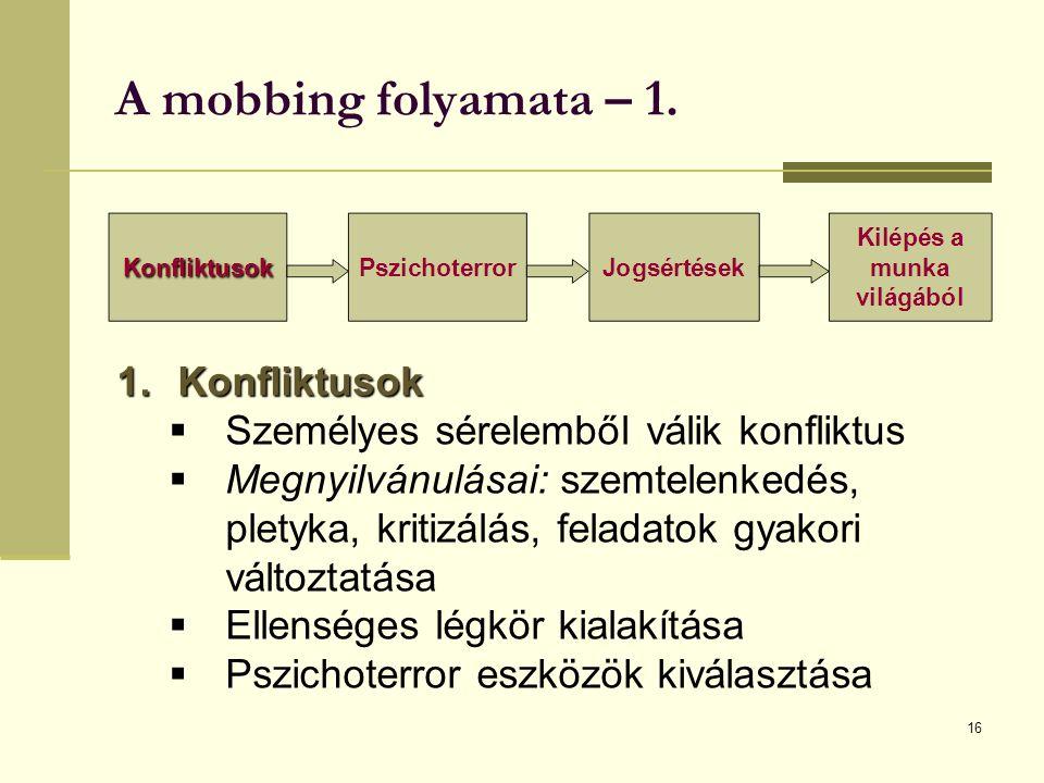 A mobbing folyamata – 1.