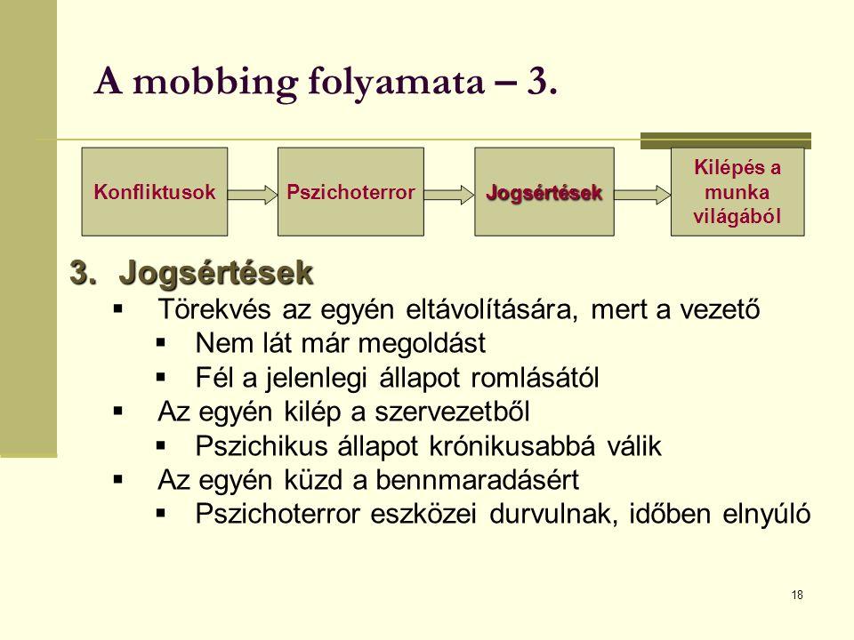 A mobbing folyamata – 3.