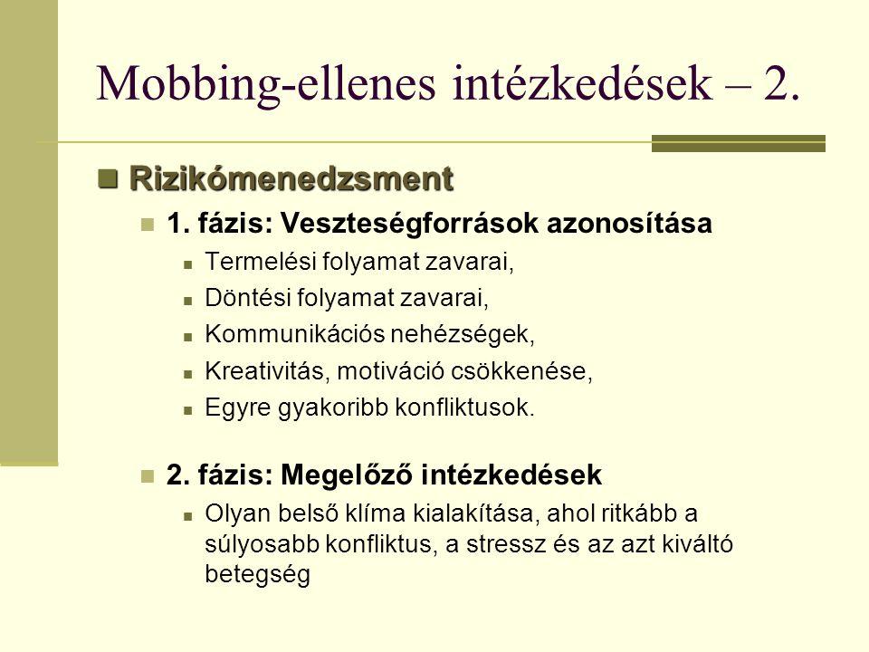 Mobbing-ellenes intézkedések – 2. Rizikómenedzsment Rizikómenedzsment 1.