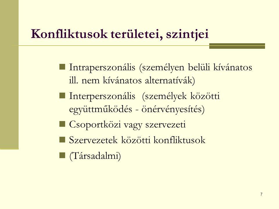 7 Konfliktusok területei, szintjei Intraperszonális (személyen belüli kívánatos ill.