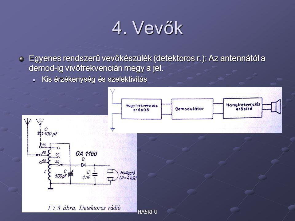 HA5KFU 4. Vevők Egyenes rendszerű vevőkészülék (detektoros r.): Az antennától a demod-ig vivőfrekvencián megy a jel. Kis érzékenység és szelektivitás