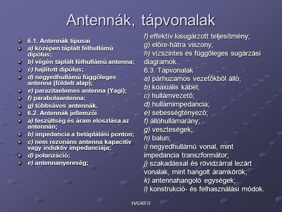 HA5KFU Antennák, tápvonalak 6.1.
