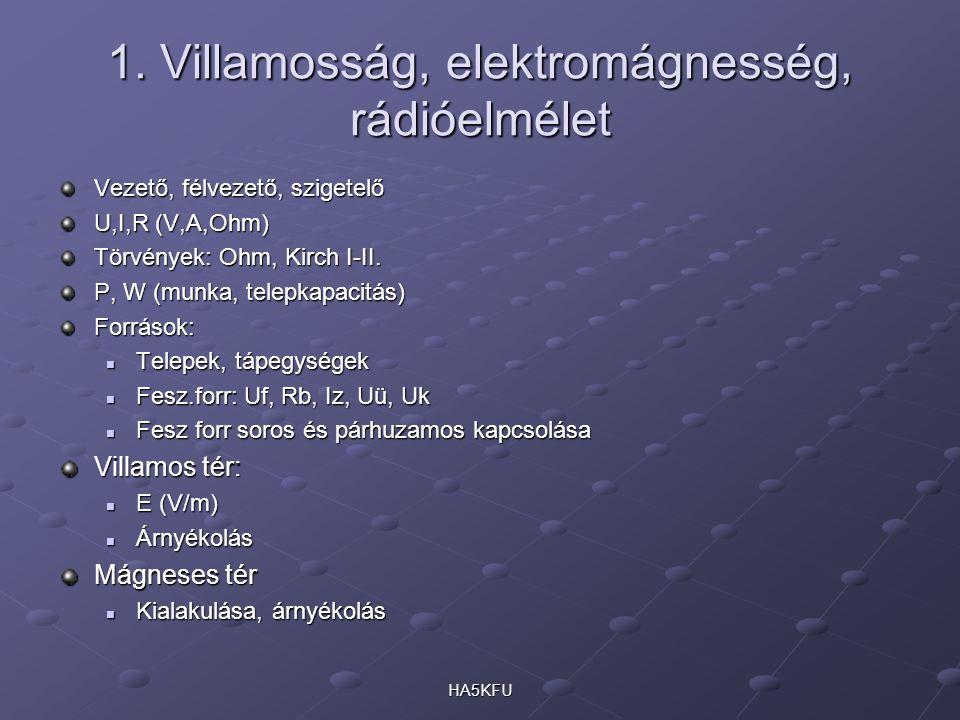 HA5KFU 1. Villamosság, elektromágnesség, rádióelmélet Vezető, félvezető, szigetelő U,I,R (V,A,Ohm) Törvények: Ohm, Kirch I-II. P, W (munka, telepkapac