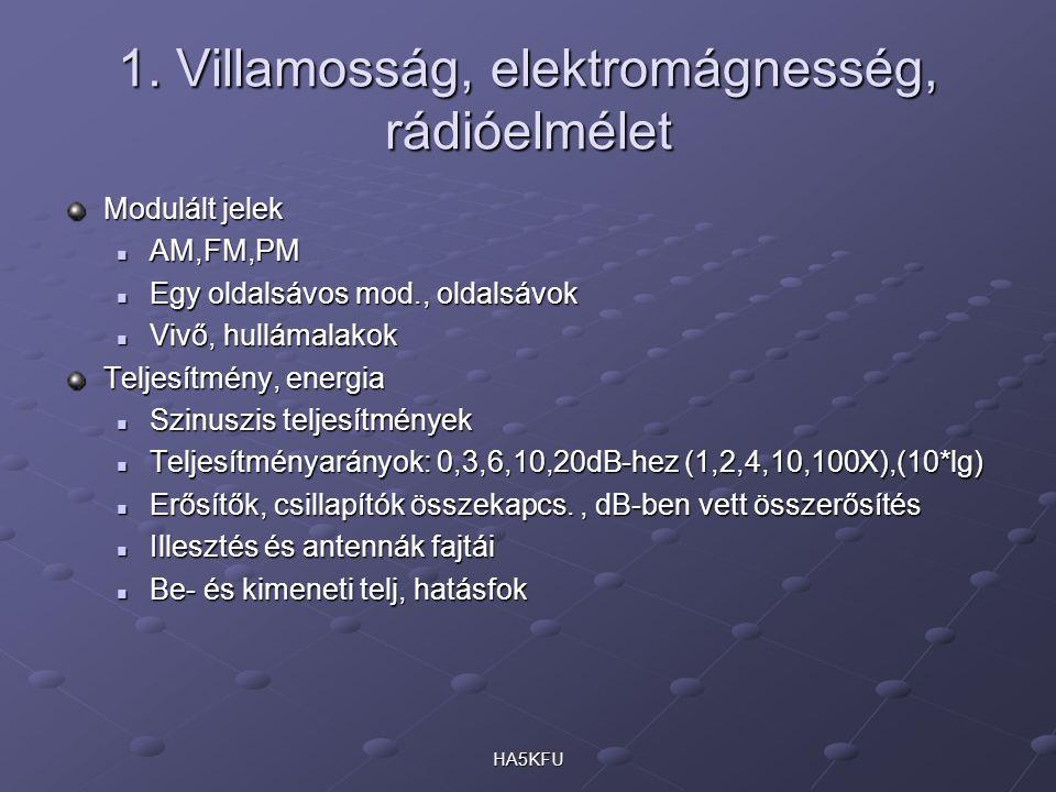 HA5KFU 1. Villamosság, elektromágnesség, rádióelmélet Modulált jelek AM,FM,PM AM,FM,PM Egy oldalsávos mod., oldalsávok Egy oldalsávos mod., oldalsávok