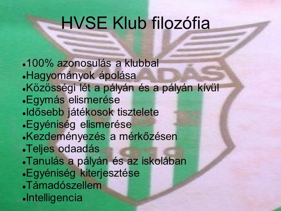 2011. 8. 19. HVSE Klub filozófia 100% azonosulás a klubbal Hagyományok ápolása Közösségi lét a pályán és a pályán kívül Egymás elismerése Idősebb játé