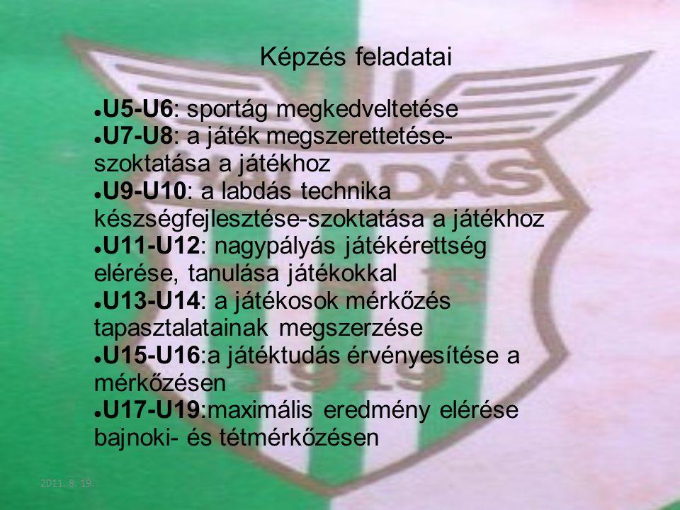 2011. 8. 19. Képzés feladatai U5-U6: sportág megkedveltetése U7-U8: a játék megszerettetése- szoktatása a játékhoz U9-U10: a labdás technika készségfe