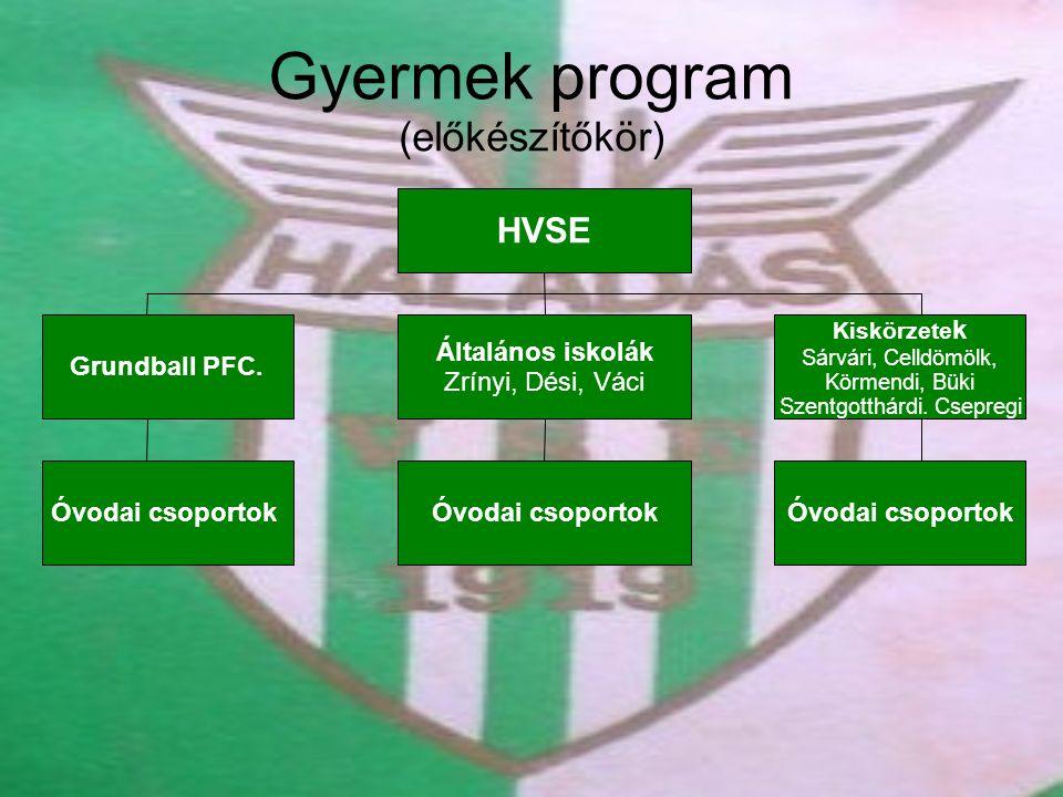 Gyermek program (előkészítőkör) HVSE Grundball PFC.