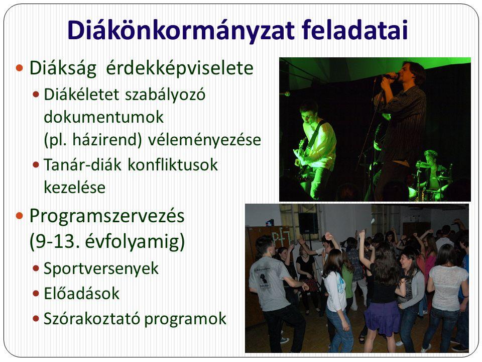Diákönkormányzat feladatai Diákság érdekképviselete Diákéletet szabályozó dokumentumok (pl.