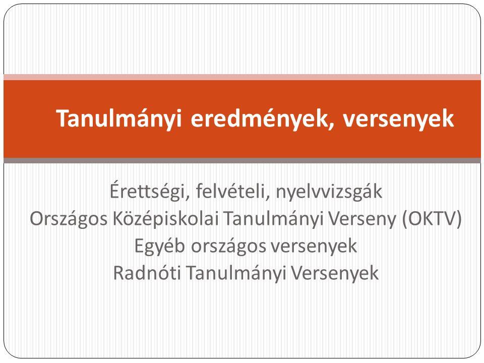 Érettségi, felvételi, nyelvvizsgák Országos Középiskolai Tanulmányi Verseny (OKTV) Egyéb országos versenyek Radnóti Tanulmányi Versenyek Tanulmányi eredmények, versenyek
