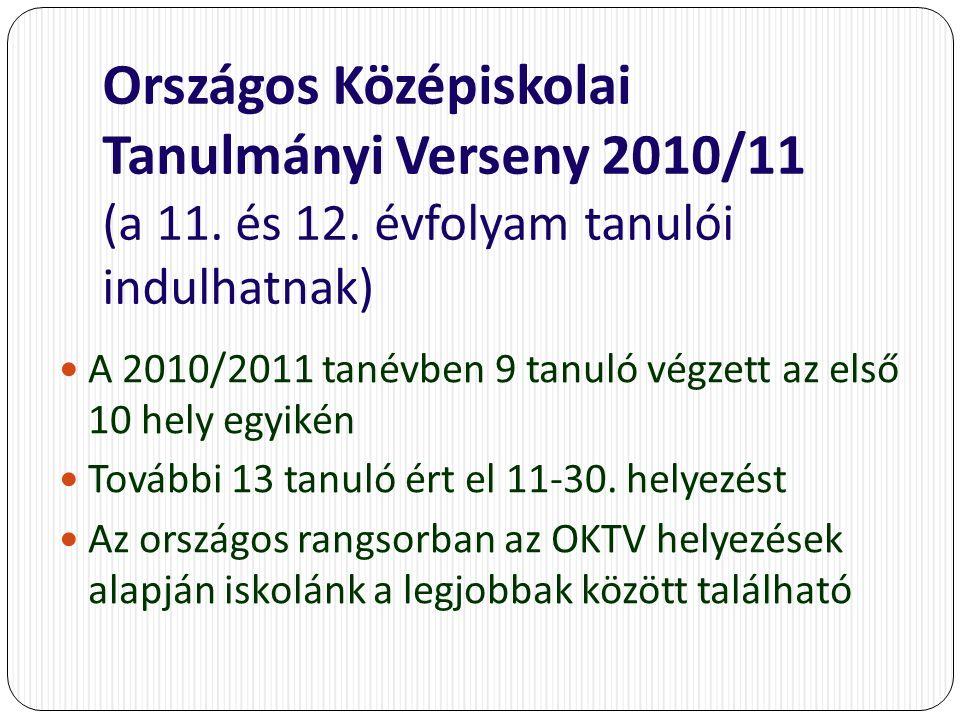 Országos Középiskolai Tanulmányi Verseny 2010/11 (a 11.