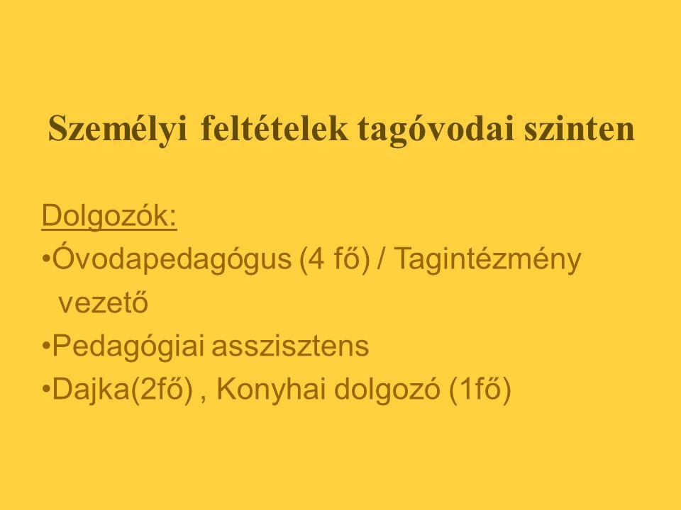 Személyi feltételek tagóvodai szinten Dolgozók: Óvodapedagógus (4 fő) / Tagintézmény vezető Pedagógiai asszisztens Dajka(2fő), Konyhai dolgozó (1fő)