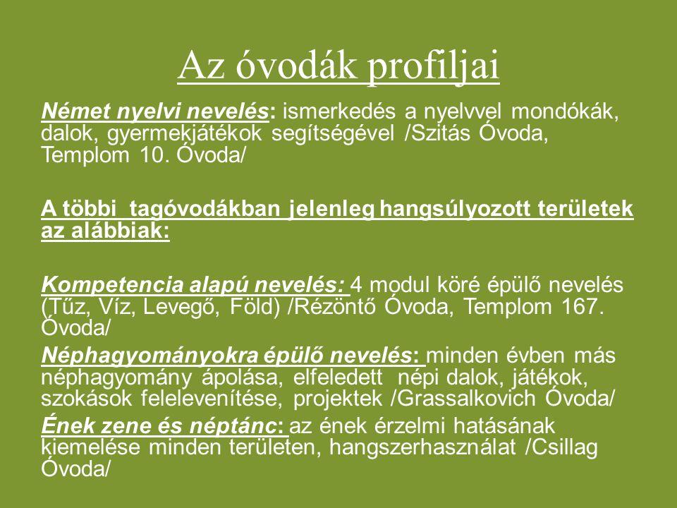 Az óvodák profiljai Német nyelvi nevelés: ismerkedés a nyelvvel mondókák, dalok, gyermekjátékok segítségével /Szitás Óvoda, Templom 10.