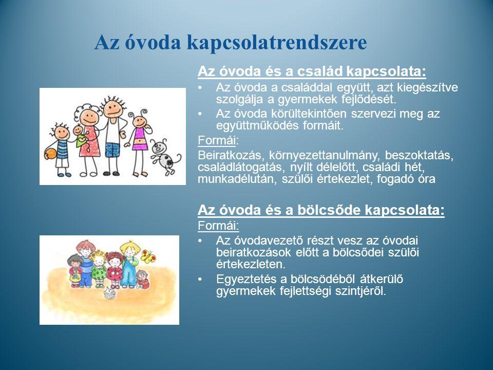 Az óvoda kapcsolatrendszere Az óvoda és a család kapcsolata: Az óvoda a családdal együtt, azt kiegészítve szolgálja a gyermekek fejlődését.