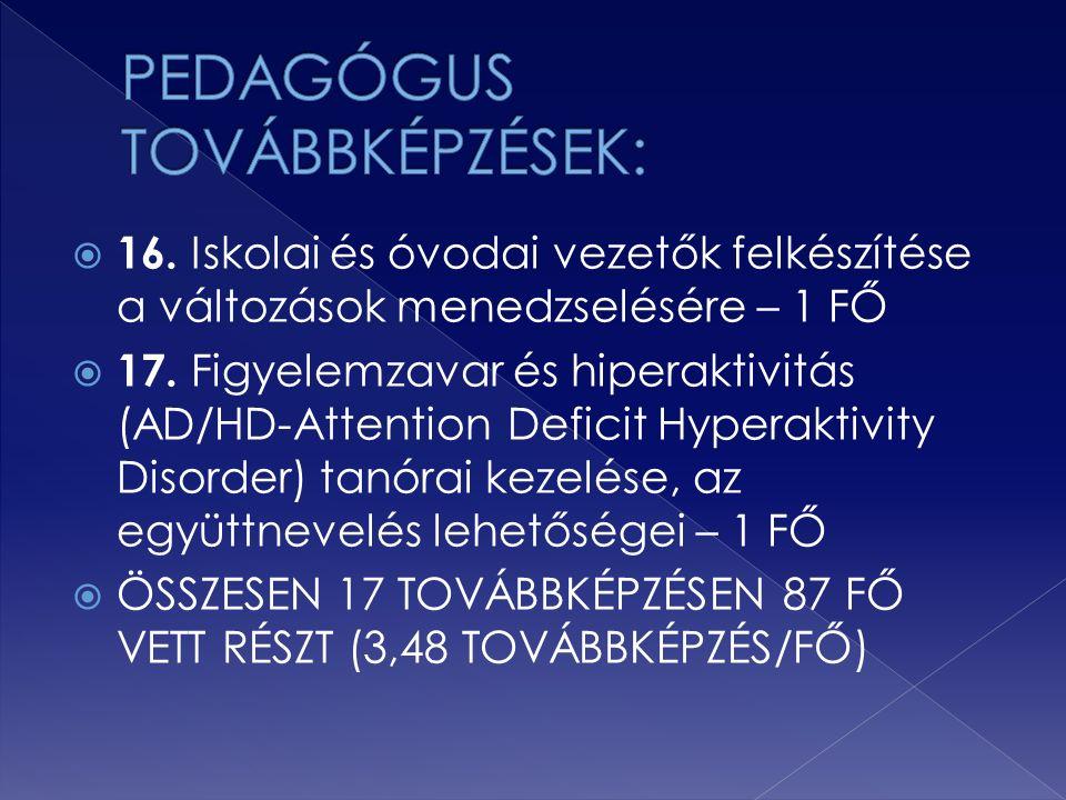  16. Iskolai és óvodai vezetők felkészítése a változások menedzselésére – 1 FŐ  17.