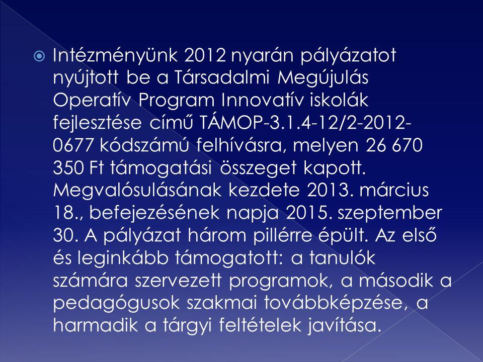  Intézményünk 2012 nyarán pályázatot nyújtott be a Társadalmi Megújulás Operatív Program Innovatív iskolák fejlesztése című TÁMOP-3.1.4-12/2-2012- 0677 kódszámú felhívásra, melyen 26 670 350 Ft támogatási összeget kapott.