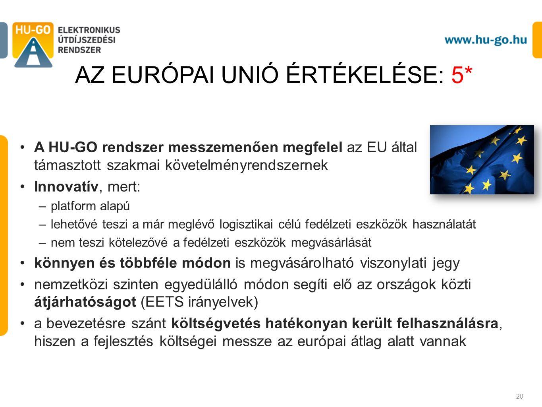 AZ EURÓPAI UNIÓ ÉRTÉKELÉSE: 5* A HU-GO rendszer messzemenően megfelel az EU által támasztott szakmai követelményrendszernek Innovatív, mert: –platform alapú –lehetővé teszi a már meglévő logisztikai célú fedélzeti eszközök használatát –nem teszi kötelezővé a fedélzeti eszközök megvásárlását könnyen és többféle módon is megvásárolható viszonylati jegy nemzetközi szinten egyedülálló módon segíti elő az országok közti átjárhatóságot (EETS irányelvek) a bevezetésre szánt költségvetés hatékonyan került felhasználásra, hiszen a fejlesztés költségei messze az európai átlag alatt vannak 20