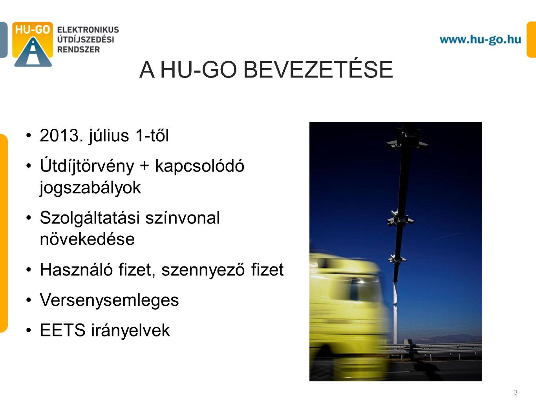 3 A HU-GO BEVEZETÉSE 2013.