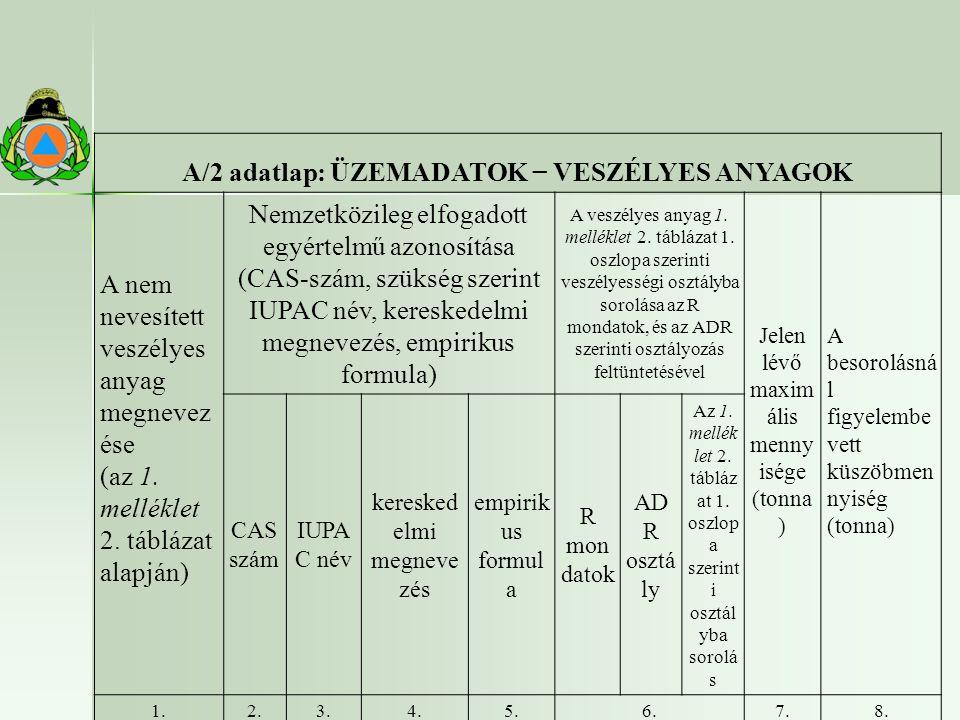 A/2 adatlap: ÜZEMADATOK − VESZÉLYES ANYAGOK A nem nevesített veszélyes anyag megnevez ése (az 1.