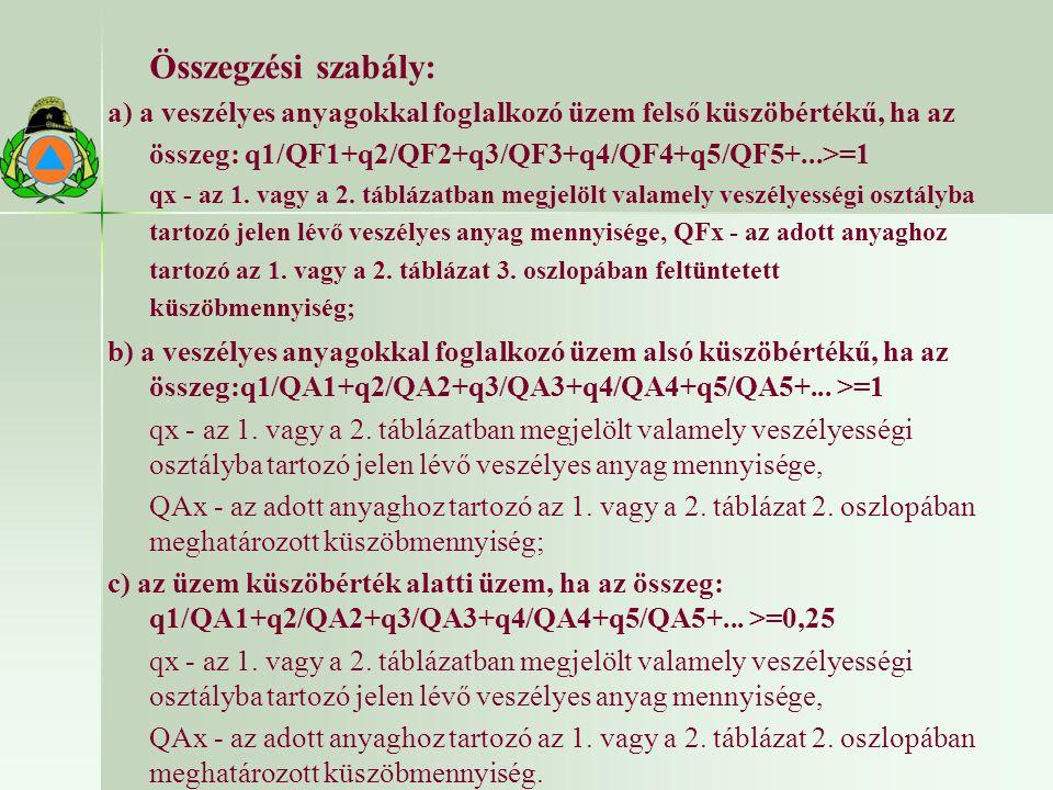 Összegzési szabály: a) a veszélyes anyagokkal foglalkozó üzem felső küszöbértékű, ha az összeg: q1/QF1+q2/QF2+q3/QF3+q4/QF4+q5/QF5+...>=1 qx - az 1.