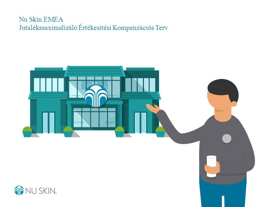 Nu Skin EMEA Jutalékmaximalizáló Értékesítési Kompenzációs Terv