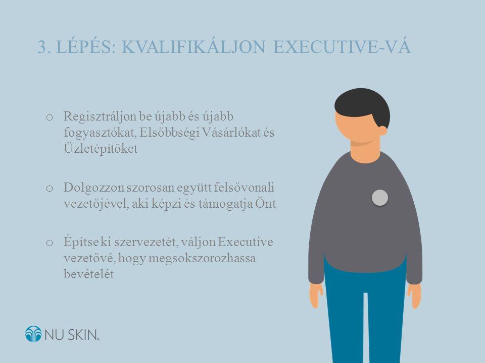 3. LÉPÉS: KVALIFIKÁLJON EXECUTIVE-VÁ o Regisztráljon be újabb és újabb fogyasztókat, Elsőbbségi Vásárlókat és Üzletépítőket o Dolgozzon szorosan együt