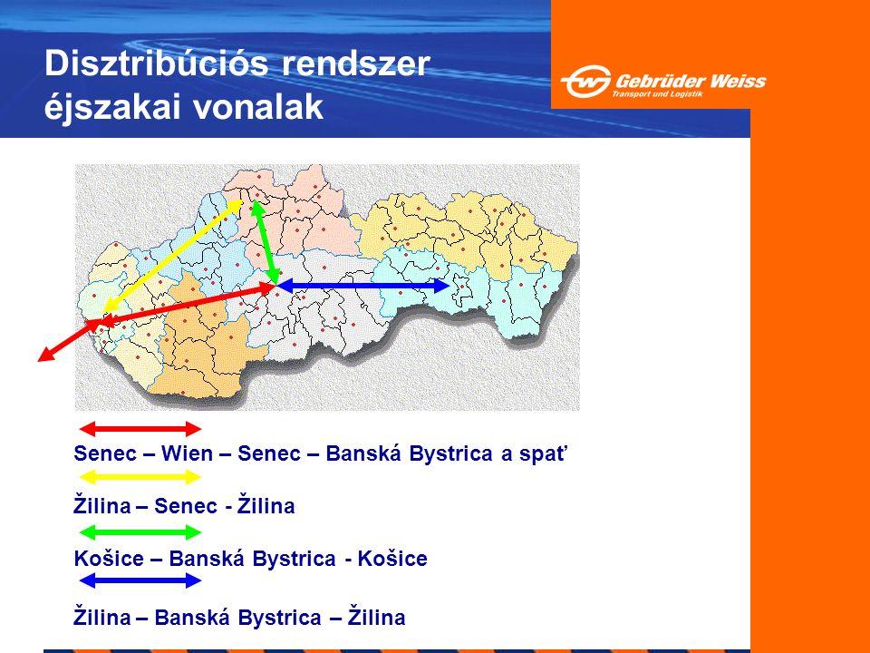 Disztribúciós rendszer éjszakai vonalak Senec – Wien – Senec – Banská Bystrica a spať Žilina – Senec - Žilina Košice – Banská Bystrica - Košice Žilina