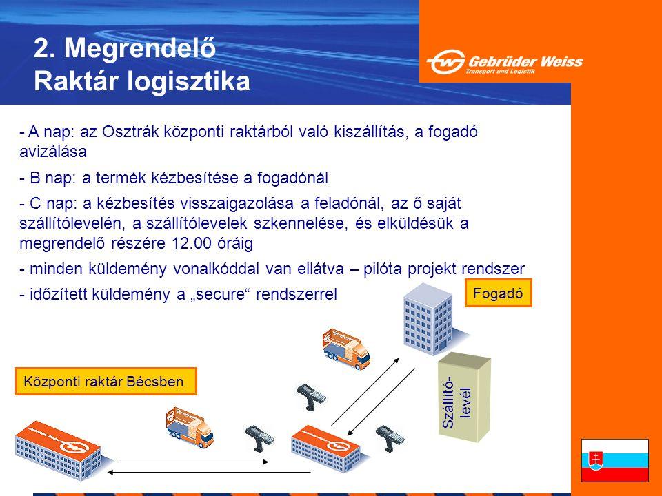 2. Megrendelő Raktár logisztika - A nap: az Osztrák központi raktárból való kiszállítás, a fogadó avizálása - B nap: a termék kézbesítése a fogadónál