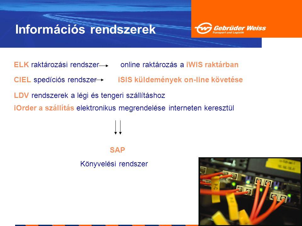 Információs rendszerek ELK raktározási rendszer online raktározás a iWIS raktárban CIEL spedíciós rendszer iSIS küldemények on-line követése LDV rends
