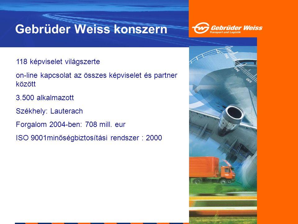 Gebrüder Weiss konszern 118 képviselet világszerte on-line kapcsolat az összes képviselet és partner között 3.500 alkalmazott Székhely: Lauterach Forg