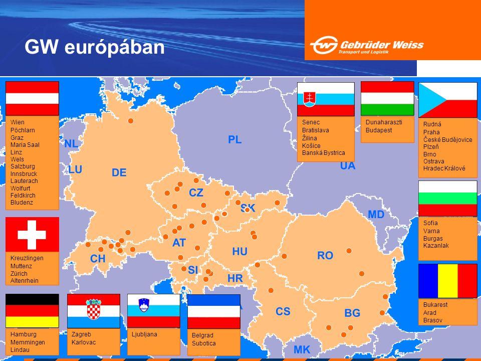 Disztribúciós rendszer nappali vonalak Disztribúció a telephelyekről: Senec Banská Bystrica Žilina Košice