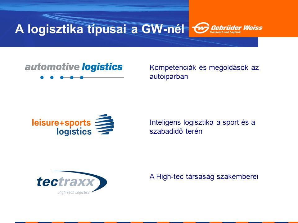 A logisztika típusai a GW-nél Kompetenciák és megoldások az autóiparban Inteligens logisztika a sport és a szabadidő terén A High-tec társaság szakemb