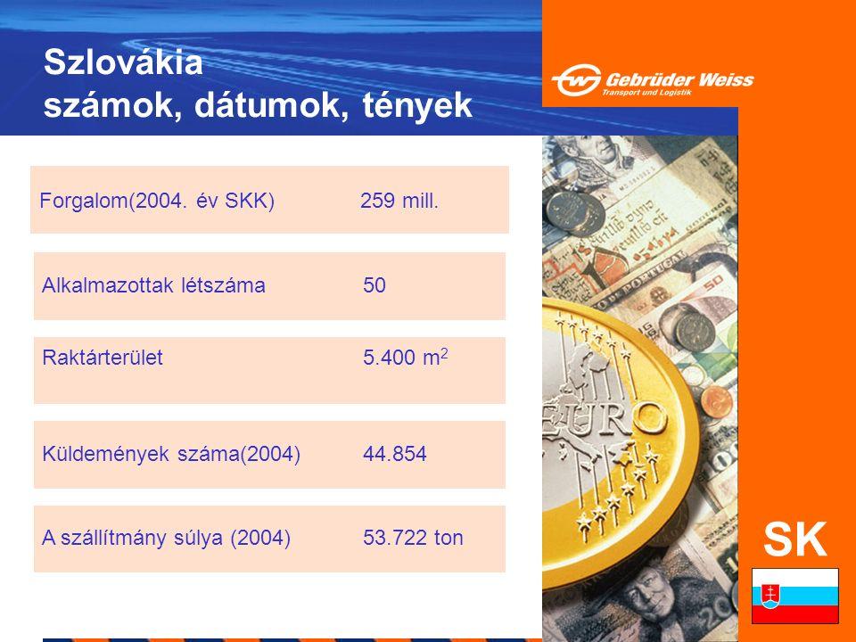 Szlovákia raktárterületek SK Senec: 4.900 m2 ADR raktár: 450 m2 4.400 raklap hely 14 automatizált kapu Banská Bystrica: 370 m2 Žilina: 200 m2 Košice: 300 m2