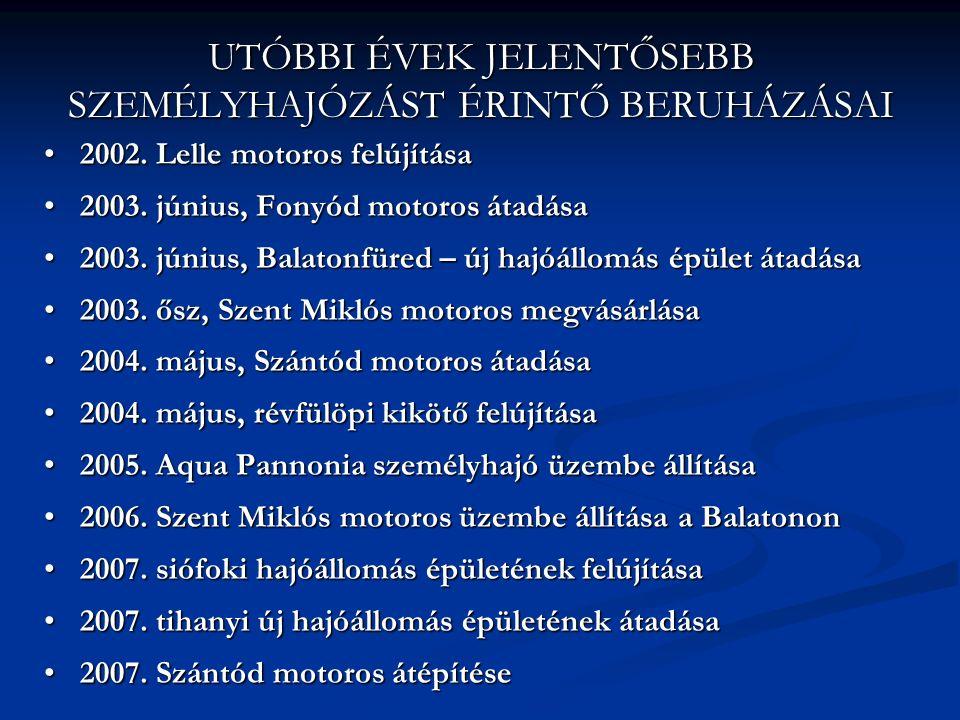 UTÓBBI ÉVEK JELENTŐSEBB SZEMÉLYHAJÓZÁST ÉRINTŐ BERUHÁZÁSAI 2002.