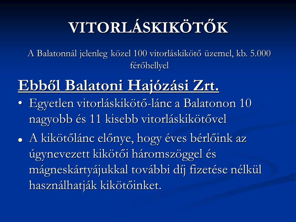 VITORLÁSKIKÖTŐK Ebből Balatoni Hajózási Zrt.