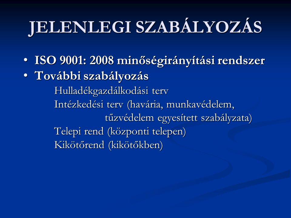 JELENLEGI SZABÁLYOZÁS ISO 9001: 2008 minőségirányítási rendszer ISO 9001: 2008 minőségirányítási rendszer További szabályozás További szabályozás Hulladékgazdálkodási terv Intézkedési terv (havária, munkavédelem, tűzvédelem egyesített szabályzata) Telepi rend (központi telepen) Kikötőrend (kikötőkben)