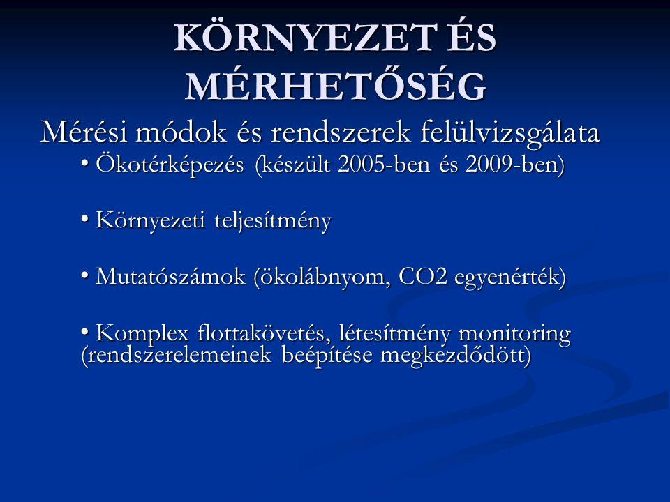 KÖRNYEZET ÉS MÉRHETŐSÉG Mérési módok és rendszerek felülvizsgálata Ökotérképezés (készült 2005-ben és 2009-ben) Ökotérképezés (készült 2005-ben és 2009-ben) Környezeti teljesítmény Környezeti teljesítmény Mutatószámok (ökolábnyom, CO2 egyenérték) Mutatószámok (ökolábnyom, CO2 egyenérték) Komplex flottakövetés, létesítmény monitoring (rendszerelemeinek beépítése megkezdődött) Komplex flottakövetés, létesítmény monitoring (rendszerelemeinek beépítése megkezdődött)
