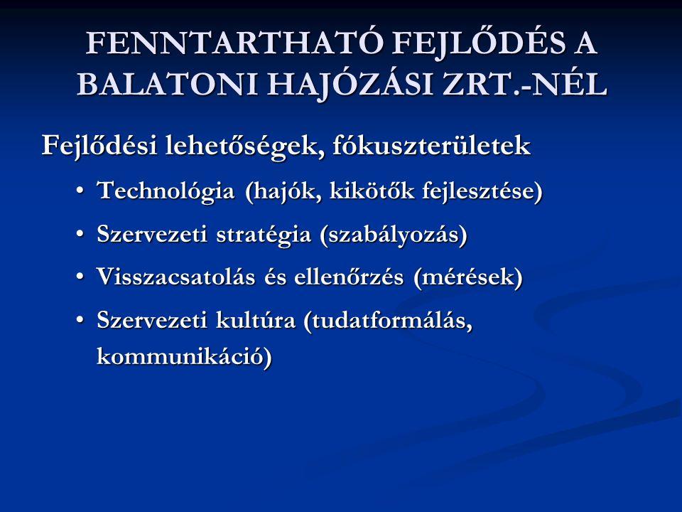 FENNTARTHATÓ FEJLŐDÉS A BALATONI HAJÓZÁSI ZRT.-NÉL Fejlődési lehetőségek, fókuszterületek Technológia (hajók, kikötők fejlesztése)Technológia (hajók, kikötők fejlesztése) Szervezeti stratégia (szabályozás)Szervezeti stratégia (szabályozás) Visszacsatolás és ellenőrzés (mérések)Visszacsatolás és ellenőrzés (mérések) Szervezeti kultúra (tudatformálás, kommunikáció)Szervezeti kultúra (tudatformálás, kommunikáció)